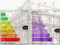 Fiabilité du diagnostic de performance énergétique : le ministère réagit