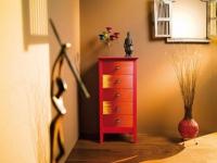 Avant-après : Un meuble entièrement relooké