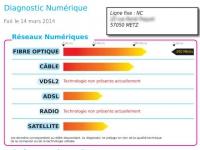 Le Diagnostic de Performance Numérique : nouvel outil au service des acheteurs