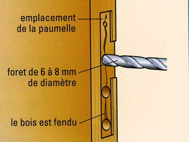 L 39 entretien et la r novation des portes - Comment poser des paumelles sur une porte ...
