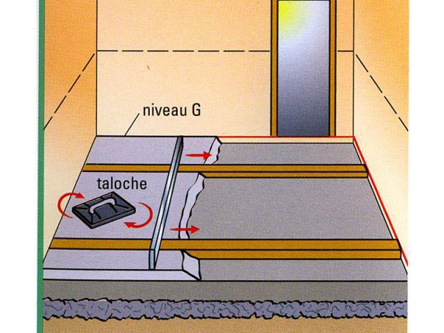 5/ Coulez la chape de finition - fiche larousse dalle beton