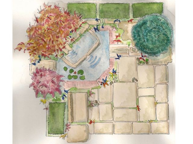 Plan - Reportage jardin Grimaldi