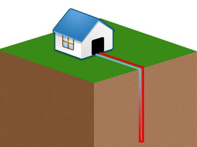 Chauffage par géothermie : sonde thermique - Géothermie