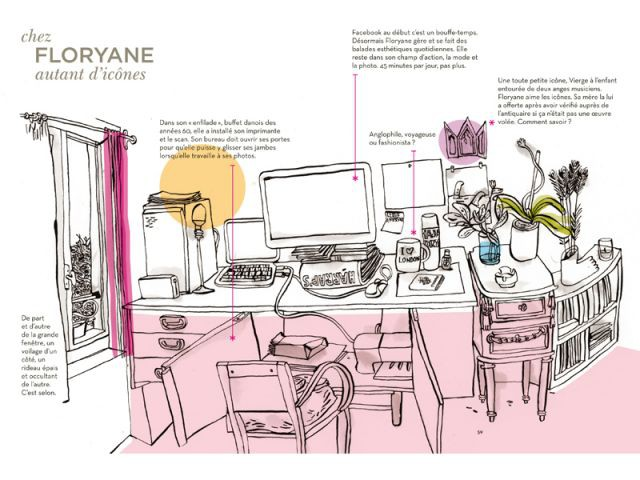 Chez Floryane - French touch