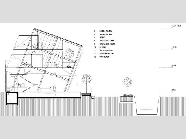 plan de coupe de maison fabulous exemple de permis de. Black Bedroom Furniture Sets. Home Design Ideas