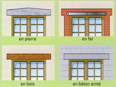 percer ou abattre un mur page 3. Black Bedroom Furniture Sets. Home Design Ideas