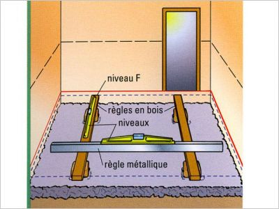 Couler une dalle de b ton page 3 - Faire une dalle beton garage ...