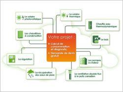Experts EnR : un groupe d'installateurs professionnels spécialistes dans la mise en œuvre des ...