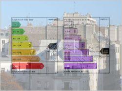 Affichage de la performance énergétique : long sera le chemin...