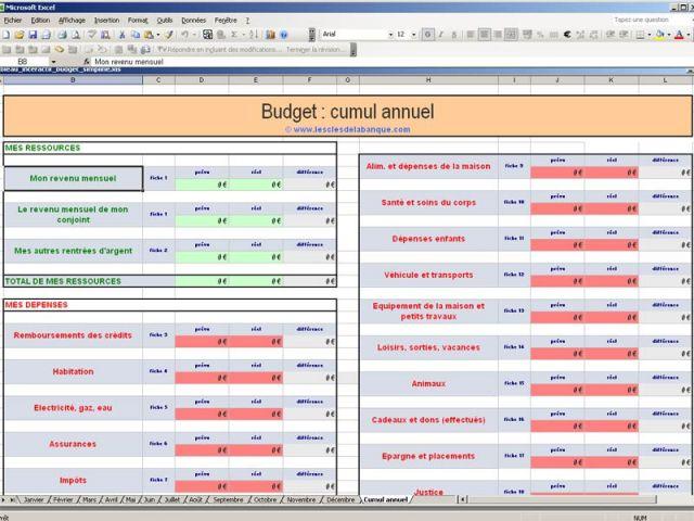 1 guide pour mieux ma triser son budget for Calcul budget construction maison
