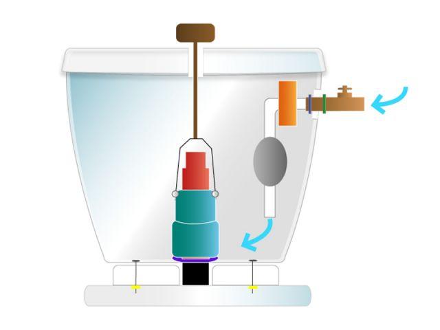 Changer une chasse d 39 eau - Detartrer chasse d eau ...