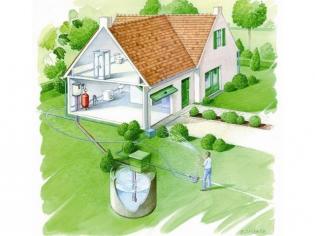 Récupérer l'eau de pluie, des économies intelligentes