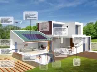 Les Français face à l'énergie, quelles responsabilités ?