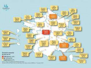 Vers une nouvelle géographie du marché de l'immobilier ?