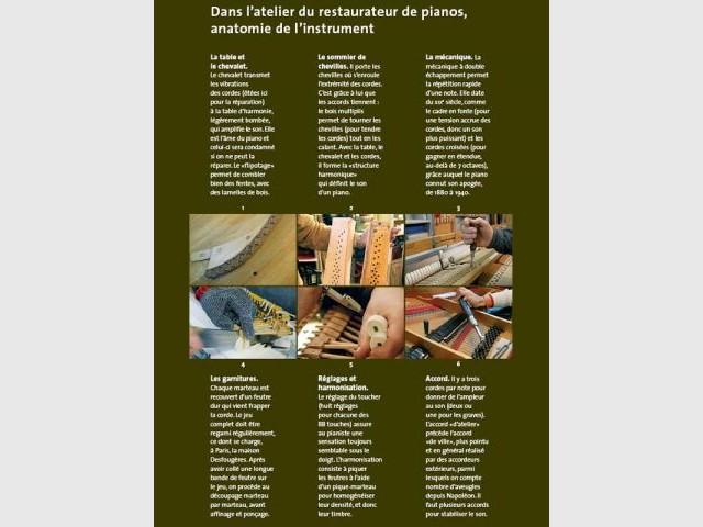 artisans et meters d'art atelier