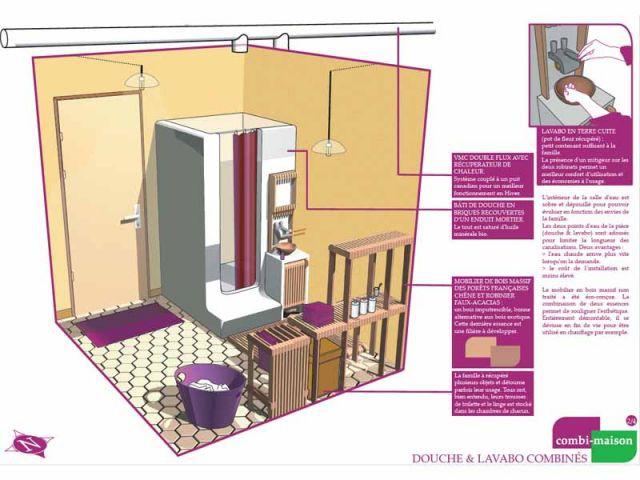Dépouillé - Salle de bain écolo Combi-maison