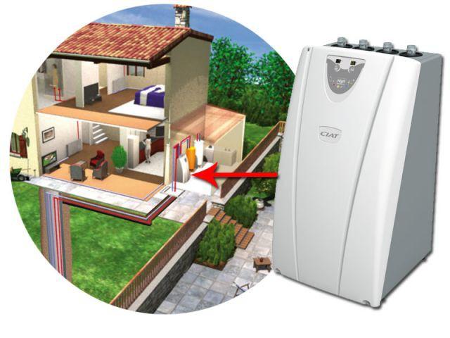 pompes à chaleur - géothermie - Ciat