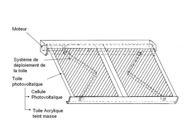 schéma store photovoltaïque