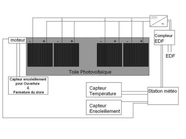 schéma 2 store photovoltaïque
