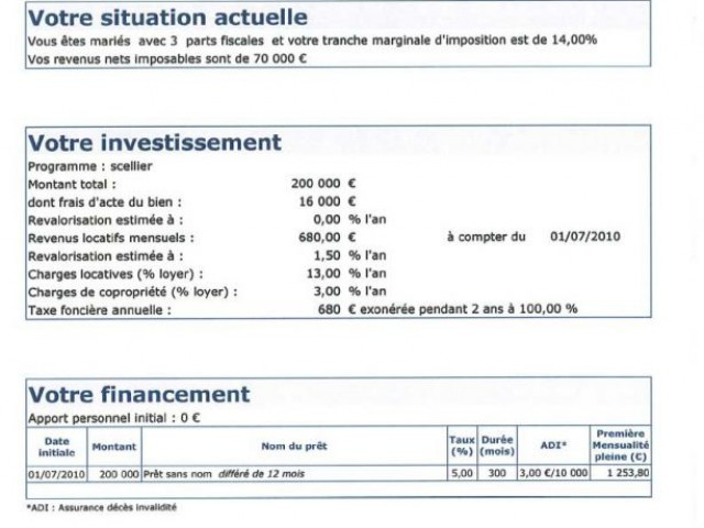 simulation investissement locatif
