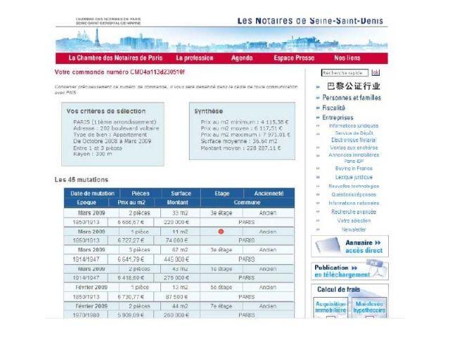 Idf   Argus De LImmobilier Pour Comparer Avant DAcheter