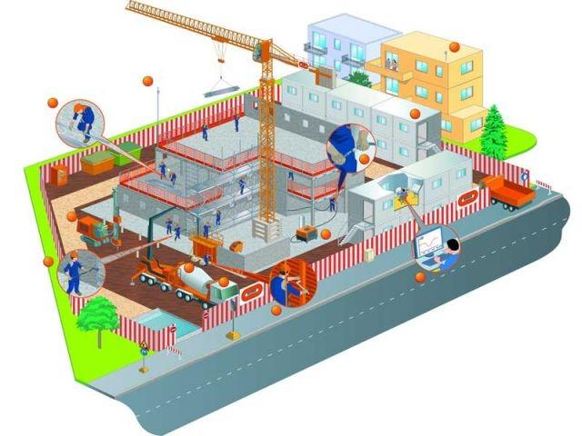 société Bouygues Construction habitat social