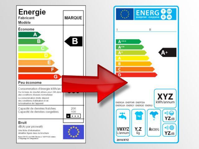 Nouvelle étiquette-énergie