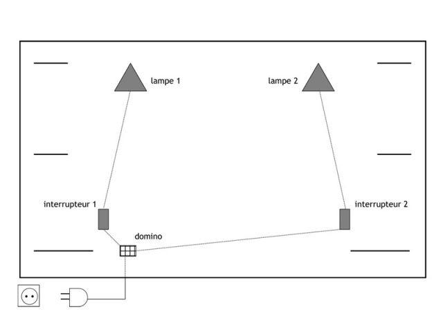 Le système électrique - Les ateliers de Mireia