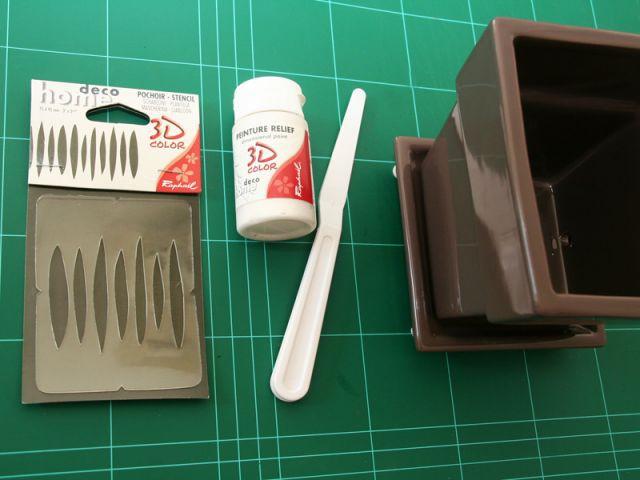 Pas à pas 2 : le matériel - Les Ateliers de Mireia