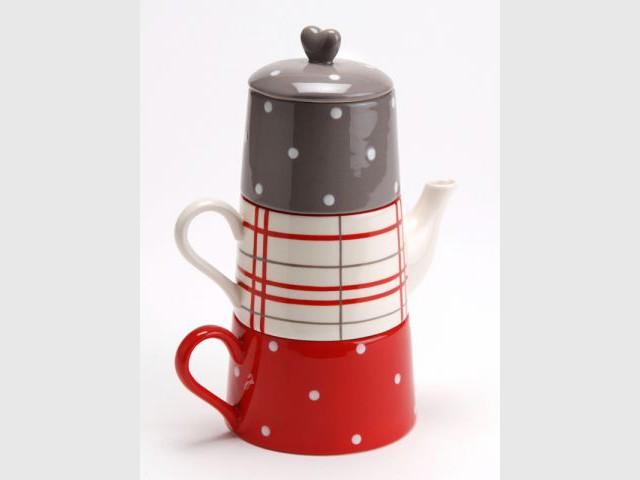 Autour du thé - Tea for one - Autour du thé