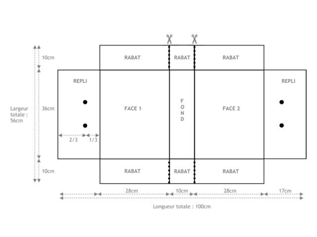 Le schéma - Les Ateliers de Mireia