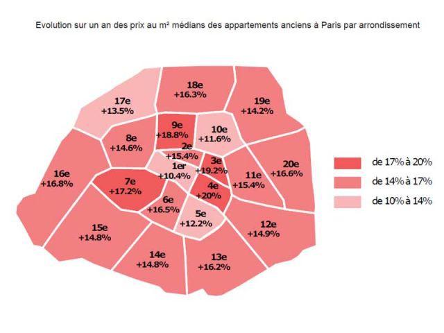 Paris appart sur un an fin 2011