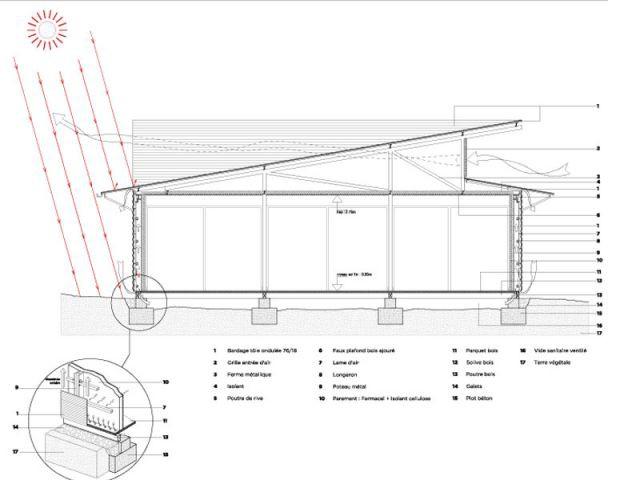 XLDG Architectures