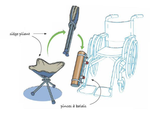 Fourreau pour siège pliant - Handicap International