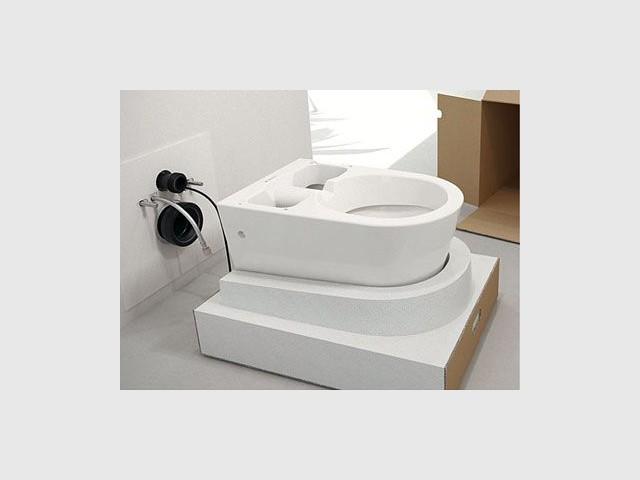 Les différents types de WC lavants - Geberit