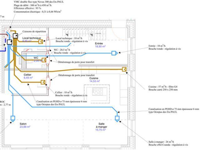 De l'importance de la VMC double flux - Maison Europassive