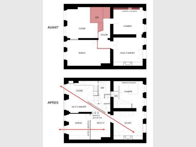 Un couloir qui coupait l'appartement en deux - Rénovation décloisonnement