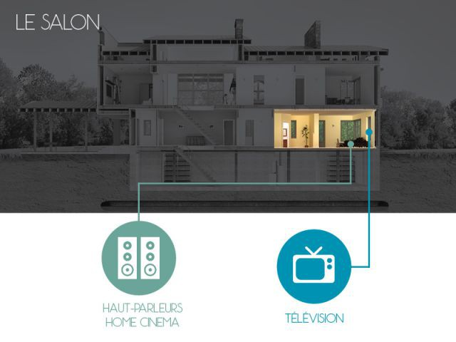 Le salon : l'audiovisuel au coeur des envies - La maison connectée aujourd'hui