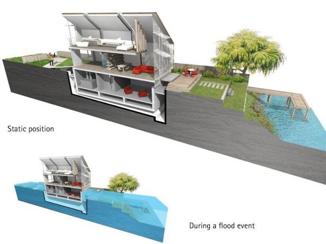 Test de flottaison - maison amphibie