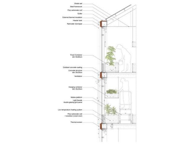 Tour maraîchère : Une fabrication optimisée - Ferme urbaine
