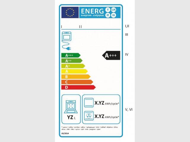 Étiquette énergie four