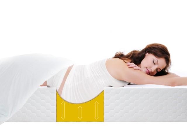Un matelas conçu pour les femmes enceintes