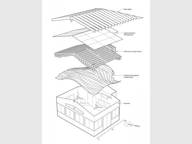 Structure de la toiture
