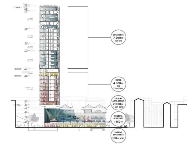 Le projet de Clichy-la-Garenne en quelques chiffres - Maison du Peuple à Clichy