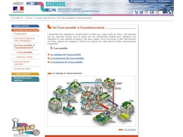 Observatoire services eau et assainissement