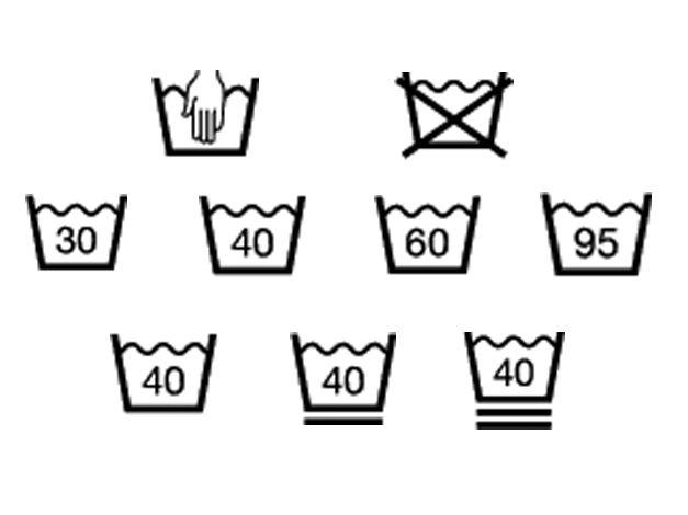 Etiquette d'entretien du linge, les symboles de lavage