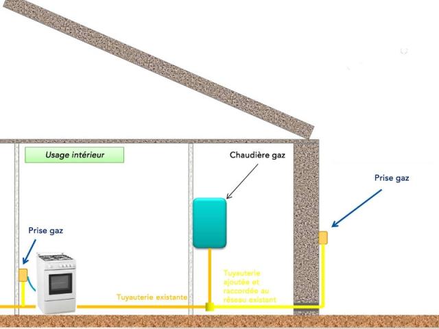 Plug & Gaz, une prise gaz à l'extérieur