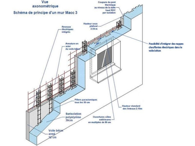 faire construire une maison passive le pr fabriqu a. Black Bedroom Furniture Sets. Home Design Ideas