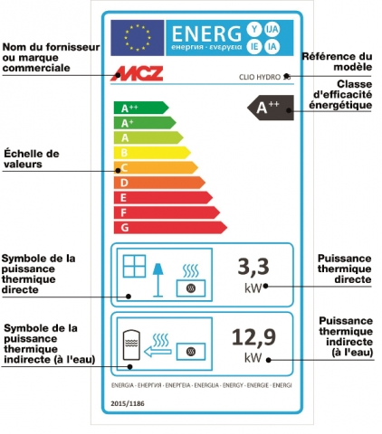 Ce qui dit l'étiquette énergie